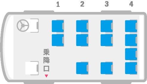 コミューター(ハイエース)